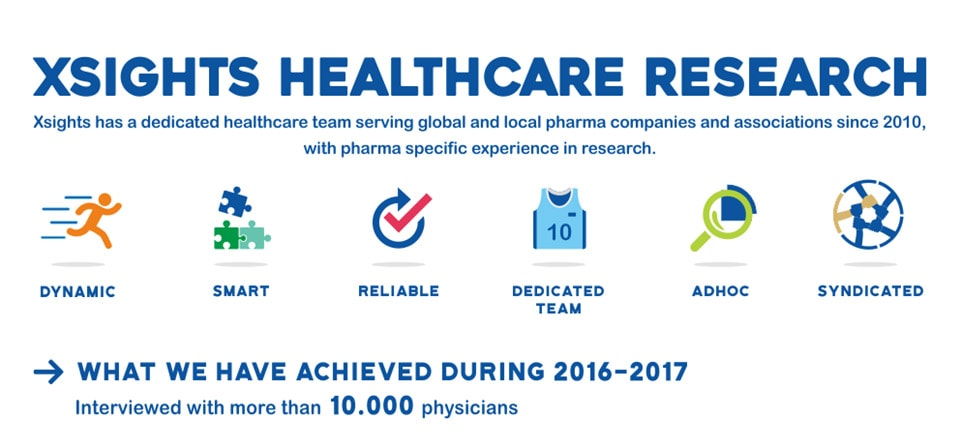 Xsights Healthcare Research